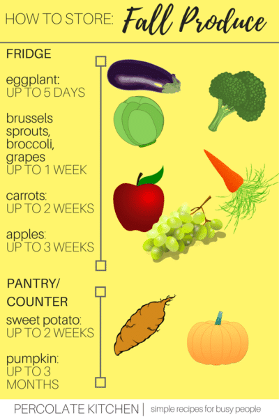 How do you store your favorite autumn fruits and veggies? Use this handy guide (and free printable!) to help keep your fall produce fresh, tasty, and ready to use!